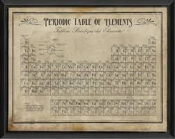 periodic table framed art 17 stories periodic table of elements ii framed textual art in