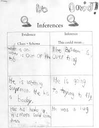what can you infer u003c can u0027t find substitution for tag blog