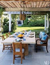 Sutherland Outdoor Furniture Outdoor Dining Areas In Various Styles Comfydwelling Com