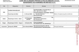 adresse si e ocp casablanca liste des cliniques privees polycliniques c n s s adherentes aux