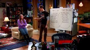 Sheldon Cooper Halloween Costume Yesterday U0027s Cheese Couples Sheldon Amy Big Bang Theory