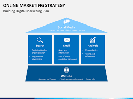 online marketing templates 18 best strategic management images on