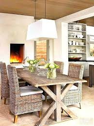 Home Decor And Interior Design Modern Meets Rustic Home Decor Modern Rustic Home Decor Modern