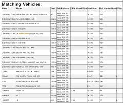 98 dodge ram lug pattern 2001 ford mustang bolt pattern car autos gallery