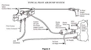 air suspension and hwh explained