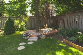 How To Increase Home Value by How To Increase The Value Of Your Home Garden Spaces