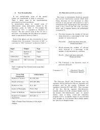Recruitment Resume Parse Resume Example Research Parse Resume Parse Resume 4 Free