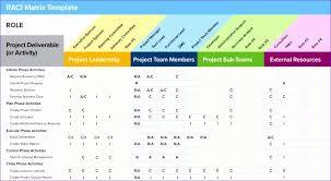 10 Roles And Responsibilities Matrix Template Excel Exceltemplates Rasci Matrix Template