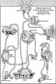 31 best motorcycle wiring diagram images on pinterest biking