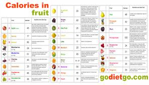 fruits nutrition chart nutrition and dietetics