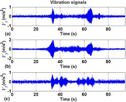 sensors free full text fpga based fused smart sensor for