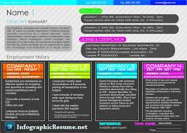 10 best images of best resume styles for 2014 2015 professional