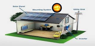 solar for home in india on grid solar power plant turnkey epc solar energy solution