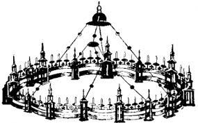 Chandelier Define Aix Definition Etymology And Usage Exles And Related Words