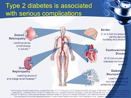 Diabetes Causing Blindness Diabetes Mellitus And Metabolic Syndrome Ppt Download