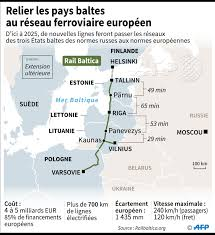 Baltic States Map The Project