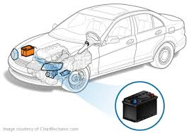 2005 honda accord hybrid battery replacement cost honda accord battery replacement cost estimate