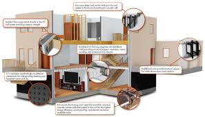 House Plan BuildBlock Insulating Concrete Forms How To Build An