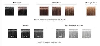 keune 5 23 haircolor use 10 for how long on hair image collections keune hair color chart numbers tinta shade card