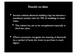 what does a wedding ring symbolize meaning wedding rings popular wedding ring 2017