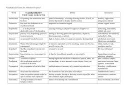 Irony Worksheet Vocabulary Worksheet For A Modest Proposal
