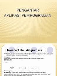 flowchart membuat sim aplikasi program flowchart pptx