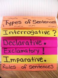 4 Types Of Sentences Worksheet Third Grade Thinkers Types Of Sentences