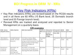 Risk Register Template For Banks operational risk by ms sweta vijuraj