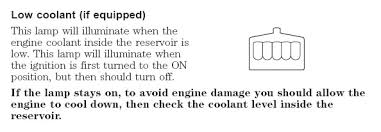 Coolant Light Waarning Light That Has 6 Vertical Bars With Peaked Like Roof