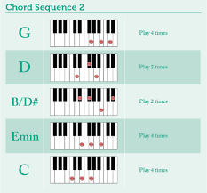 passing chords part 1