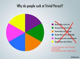 80s Trivial Pursuit Why I At Trivial Pursuit Imgur