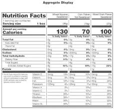 federal register food labeling revision of the nutrition and