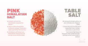 ratio kosher salt to table salt pink himalayan salt vs table salt which is better and why