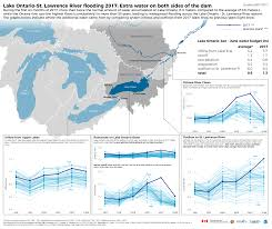St Lawrence Seaway Map Infographics Noaa Great Lakes Environmental Research Laboratory