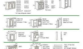 Standard Kitchen Cabinet Depth Image Download Kitchen Cabinet - Kitchen wall cabinet depth