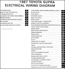 toyota supra wiring diagram toyota wiring diagrams instruction