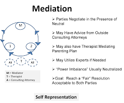 are mediation agreements final vivian l holley