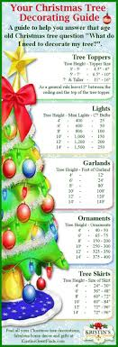 how many lights for a 6 foot tree do you know how many lights are needed for your 7 foot tall