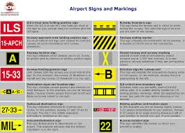 taxiway markings and signs simhq forums