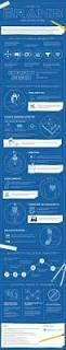 free infographic maker venngage sea change template idolza