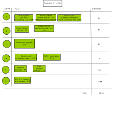 flowchart software diagram software flowchart diagram