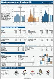 Excel Template Dashboard Free Financial Dashboards In Excel Excel Dashboard Template