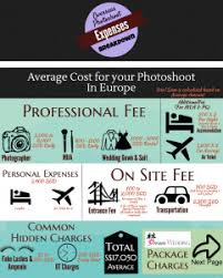 Wedding Planner Cost Actual Cost For Dream Wedding Europe Pre Wedding Photoshoot