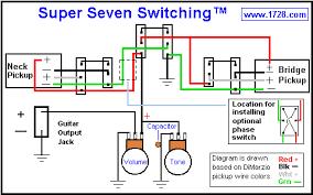 28 wiring diagram dean guitar dean guitar wiring diagram