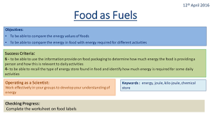 food as fuels activate 2 by cherylannenicol teaching resources