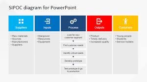 Sipoc Template Excel Flat Sipoc Powerpoint Diagram Slidemodel