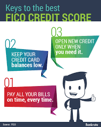 New Small Business Credit Cards With No Credit How Do You Get A Loan With No Credit Payday Loans In Irving