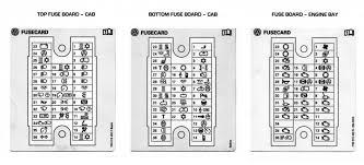 box diagram vw t5 fuse wiring diagrams instruction