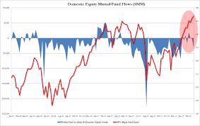 the financial fingerprint of instability business insider