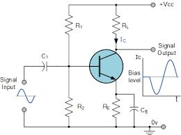 class a amplifier is a class a transistor amplifier